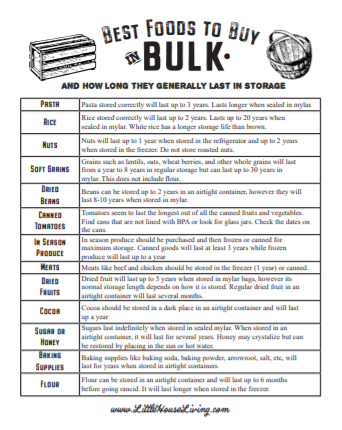 Buying in Bulk printable